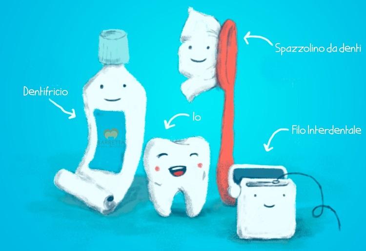 Prevenzione Della Carie Dentale